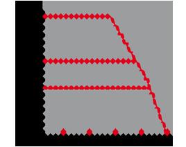 Kugelhahn Stahl vollverschweisst Druck- und Temperaturdiagramm - NAVAL